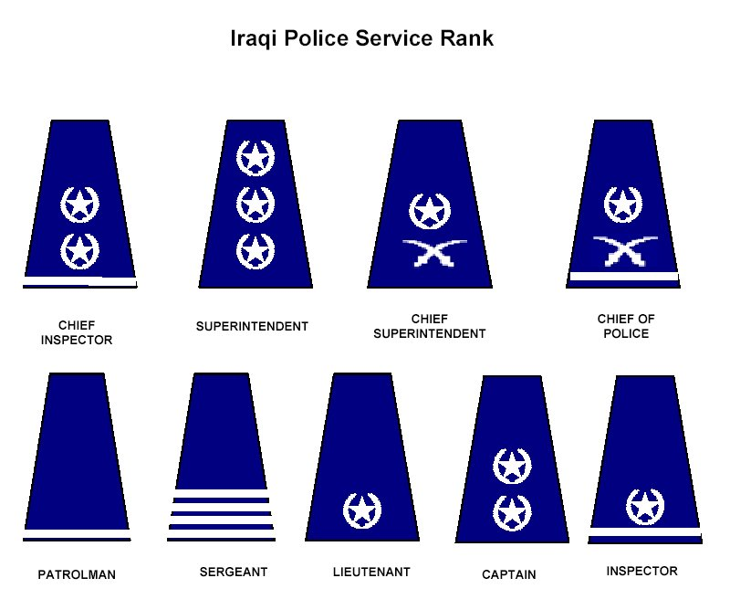 Police rank - The Full Wiki