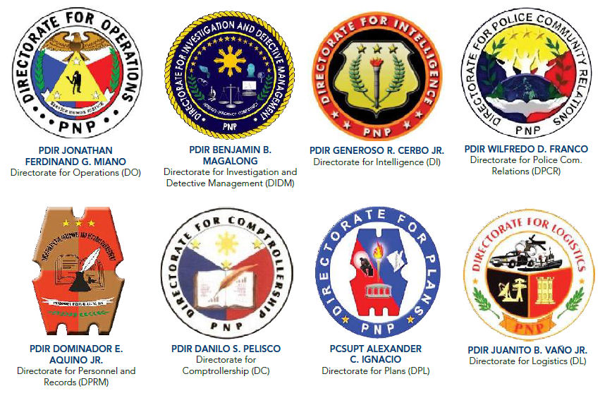 philippine national police compliance to philippine
