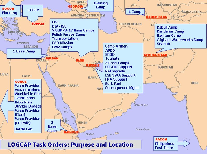 US Central Command Facilities