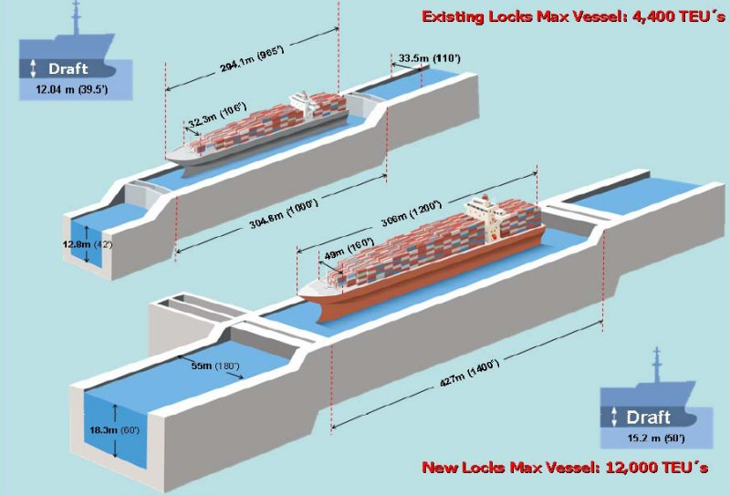 Panama Canal Maps And Images