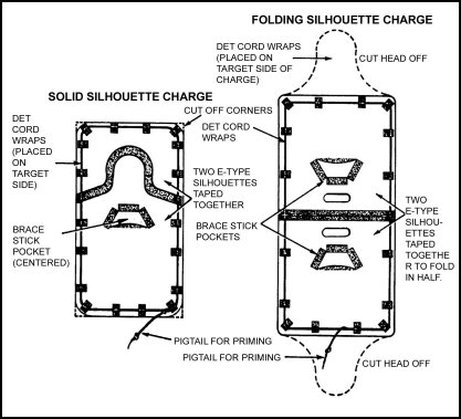Chevy big block v8 moreover Wiring Diagram Free For 1966 Dodge Dart likewise Early Mopar Wiring Additional Info in addition 1995 Chevy Truck Ignition Coil Wiring Diagram together with Dodge Ram 2500 Steering Upgrade. on 1966 chevy truck wiring diagram
