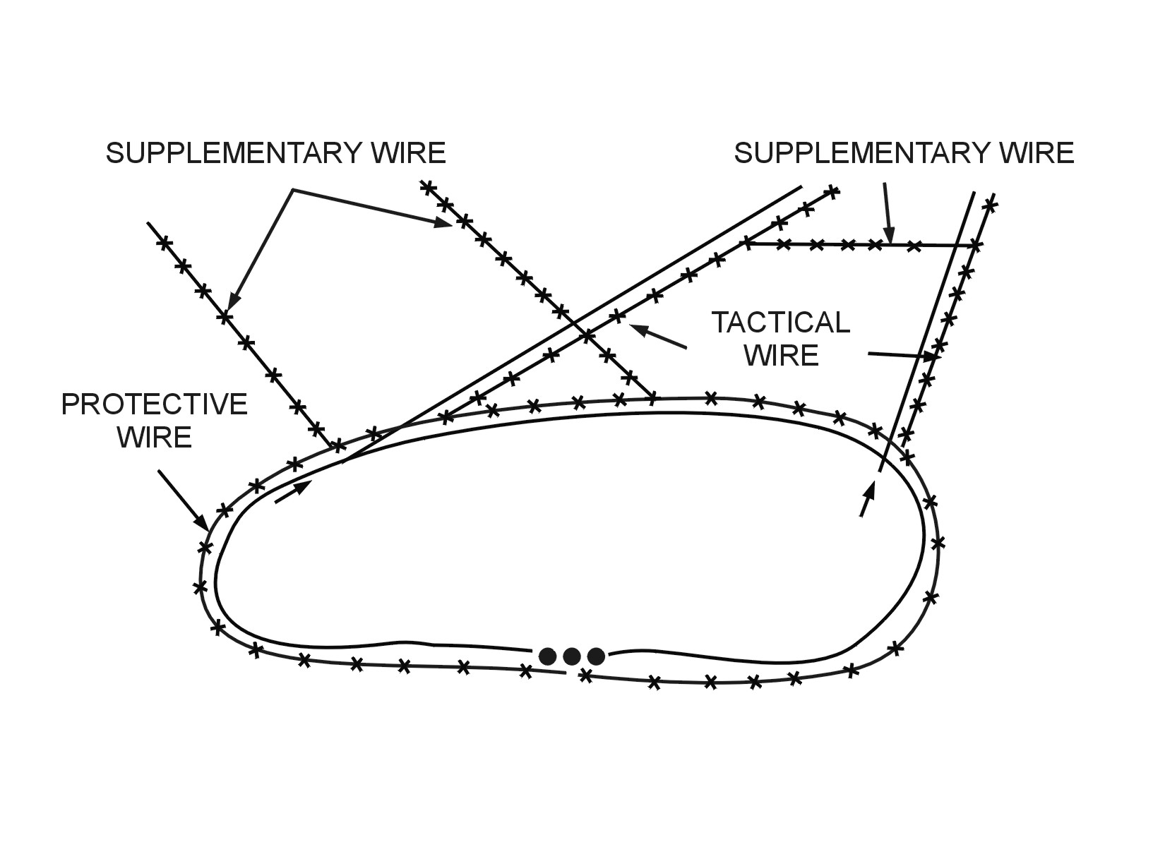 C Wire Obstacle - WIRE Center •