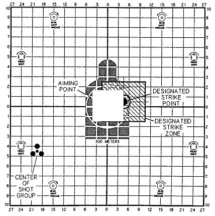 Fm3 229 Chapter 8 Advanced Optics Lasers And Iron Sights Phase V Of