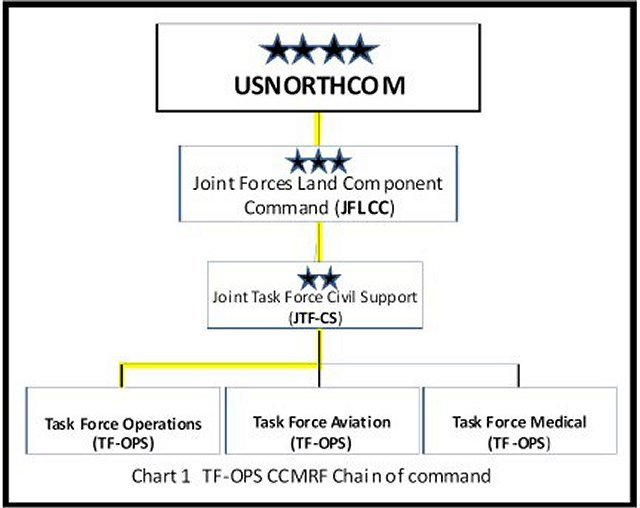 us national guard infantry us wiring diagram free