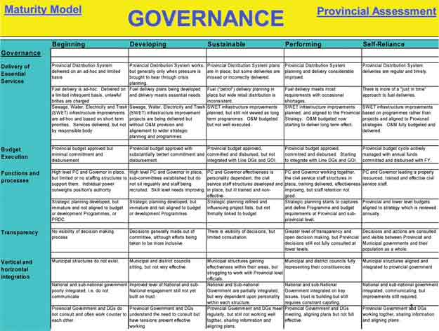toyota a good example of corporate governance Principles of good corporate governance sample code for  for ensuring that the company adheres to this code of best practice for corporate governance.