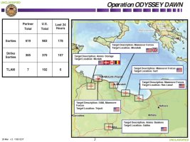 DoD briefing slide tallying coalition actions in the prior 24 hours as part of Operation Odyssey Dawn