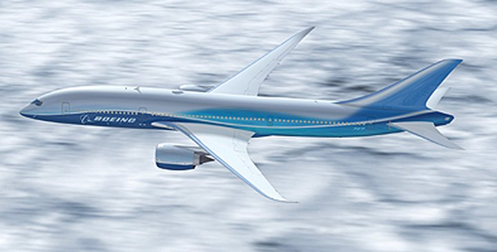 appropriate required rate of return for the boeing 7e7 While finding a rate of return for an individual project, it is important to remember that wacc is only appropriate for an individual project analysis of boeing's 7e7 project it is suggested that the travel industry and the aerospace and defense industry as a whole will continue to grow on the basis of the.