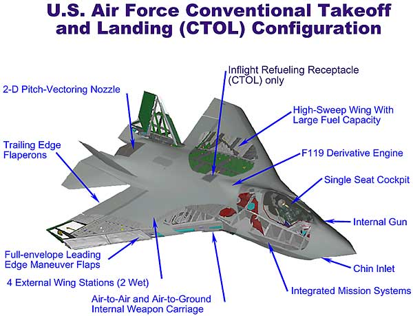 http://www.globalsecurity.org/military/systems/aircraft/images/CTOLconfig.jpg