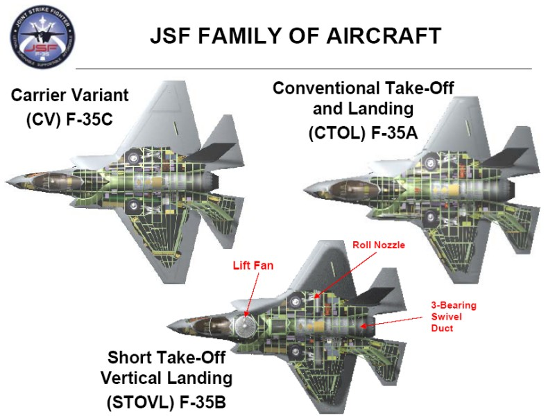 F 35 Stealth Fighter Jets The JSF aircraft design has
