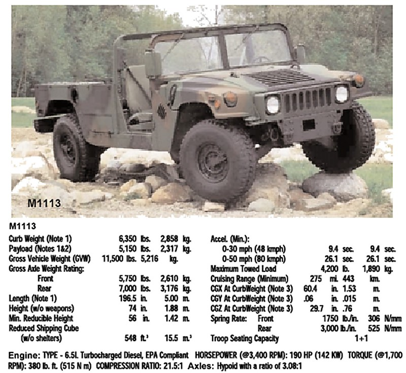 Xm1113 M1113 Hmmwv Expanded Capacity Vehicle