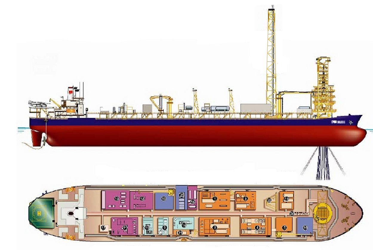 FPSO - Floating Production, Storage and Offloading