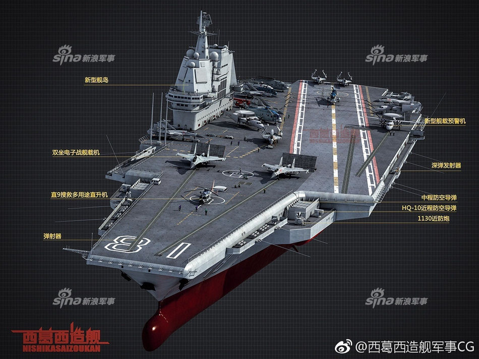 Aircraft Carrier Project - People's Liberation Army Navy