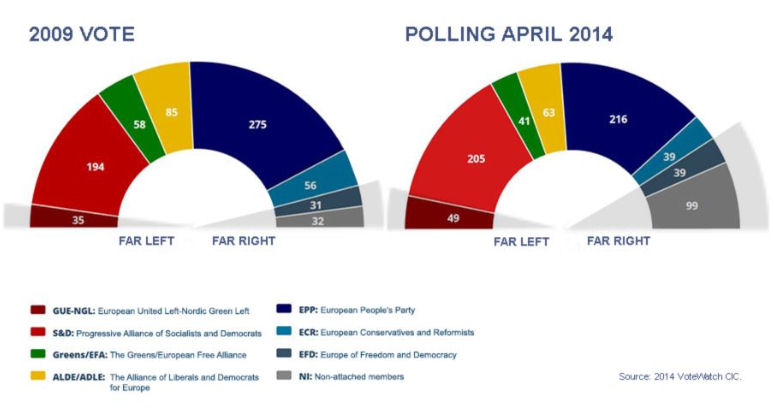 european parliament 25 may 2014 elections