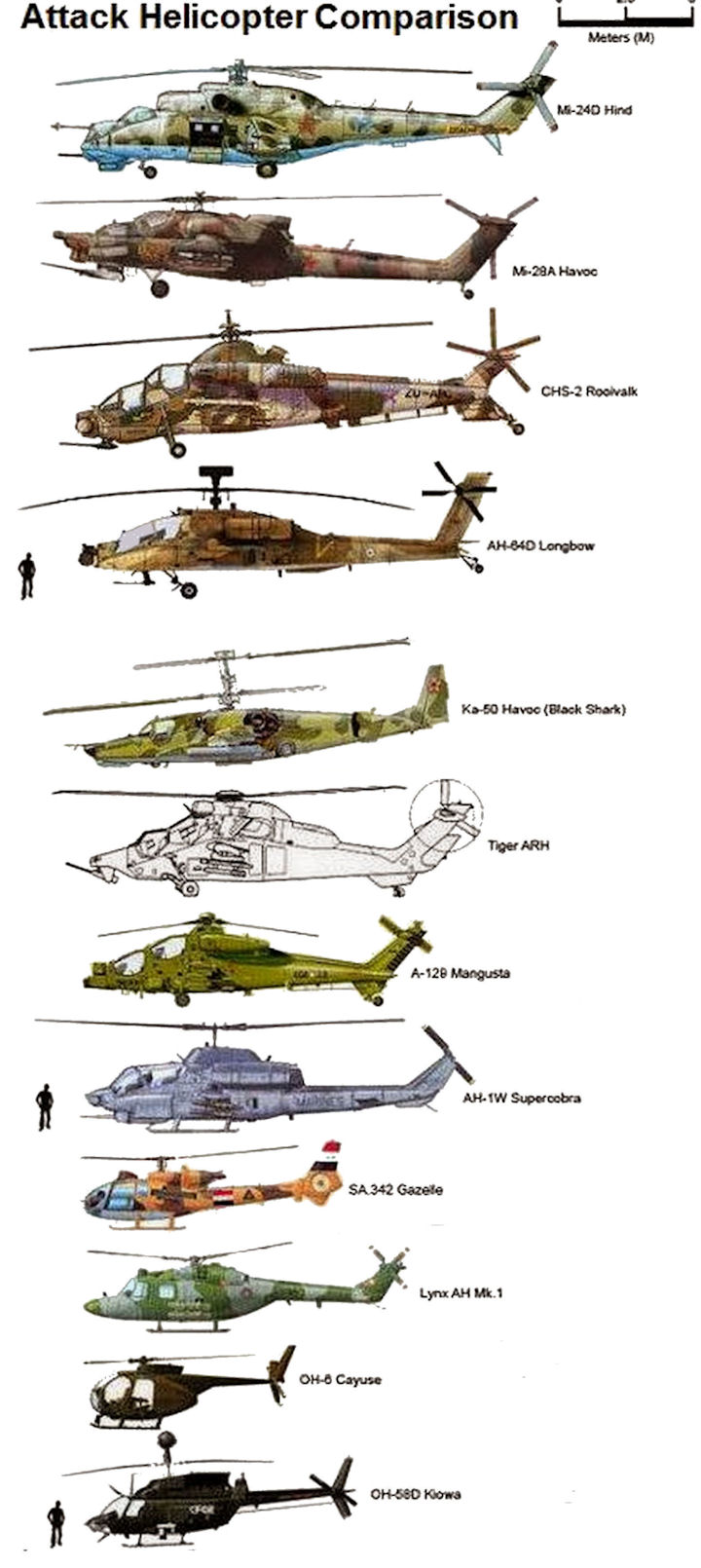 military helicopters apache with Attack Helicopter on Avatar Helicopter moreover File AH 64 Apache besides Stock Photos Toy Helicopter 80 S Image1805683 further Foto aspx together with Pakistan The Art Of Lying.