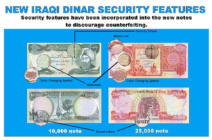 New Iraqi Currency Dinar