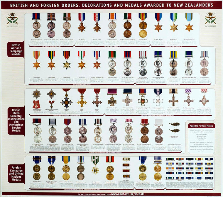 New zealand military bases for Army awards and decoration