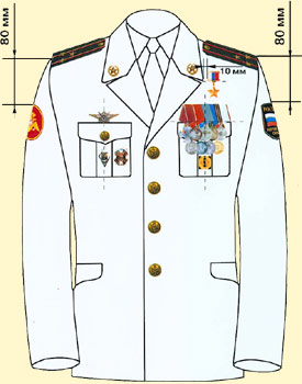 uniforms placement of insignia rh globalsecurity org Encyclopedia of Uniforms Insignia Navy Uniform Insignia Placement