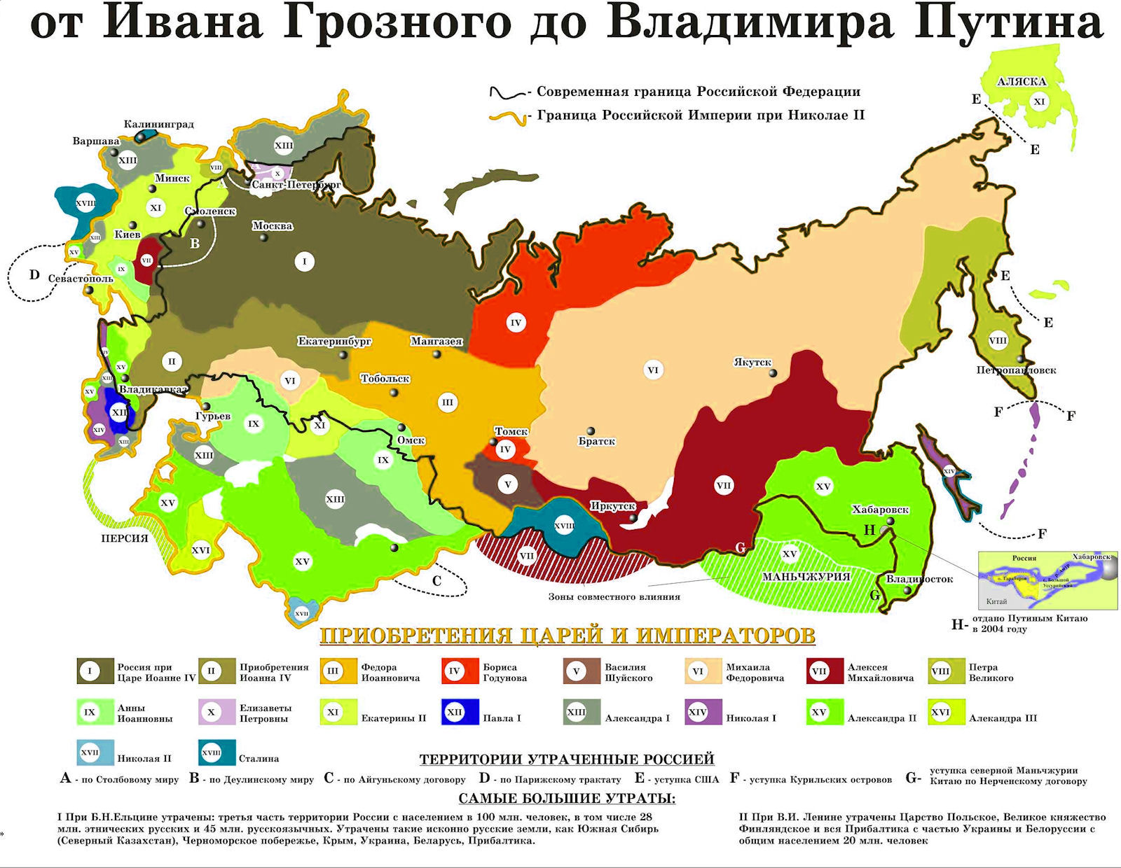 Timeline map of russia