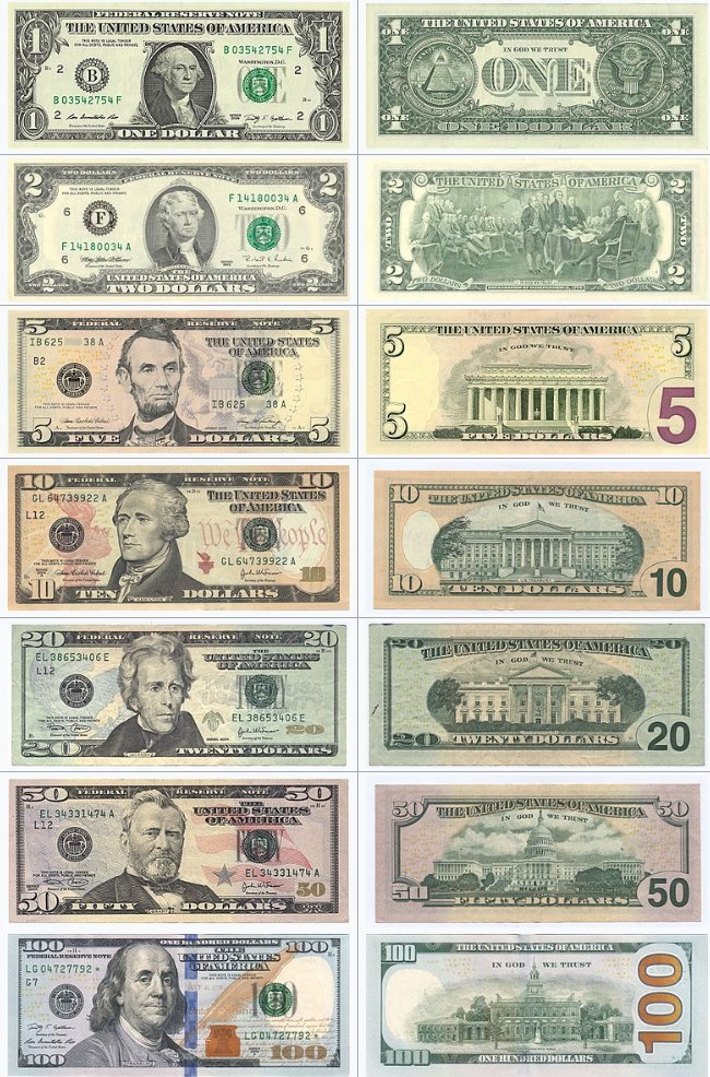 USA - Currency