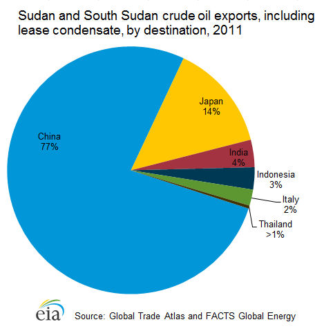 the conflict of china and japan over oil and natural gas Oil conflict [note: this essay is coal accounts for 24 percent of world energy use, natural gas 23 percent, nuclear power 7 percent, and all other sources 8 percent) oil is especially vital to ground the risk of armed conflict over valuable oil supplies is likely to grow in the years.