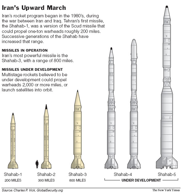 http://www.globalsecurity.org/org/news/2006/060404-iran-space_nytimes.jpg