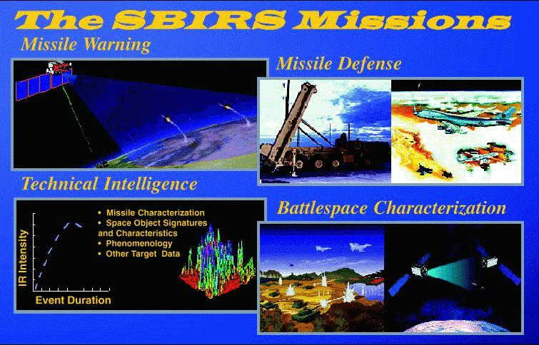 Sbirs Overview