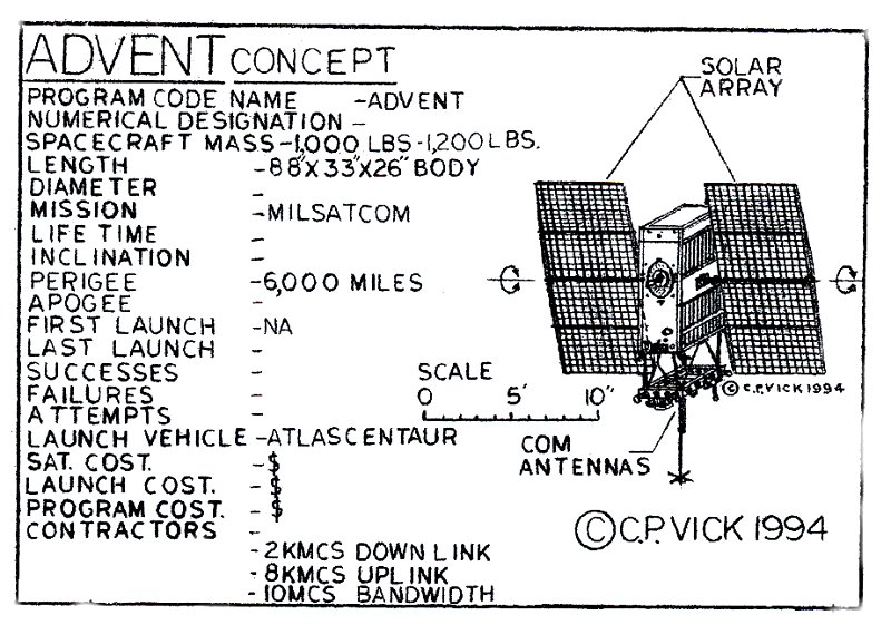 Advent Military Communication Satellite