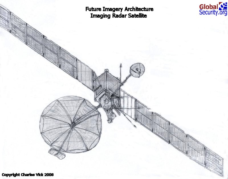 Future Imagery Architecture