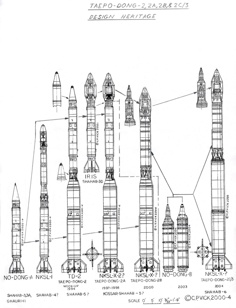 diagram of Taepo-Dong rocket