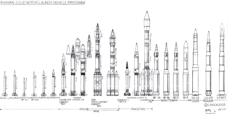 Missile and Space Booster Developments