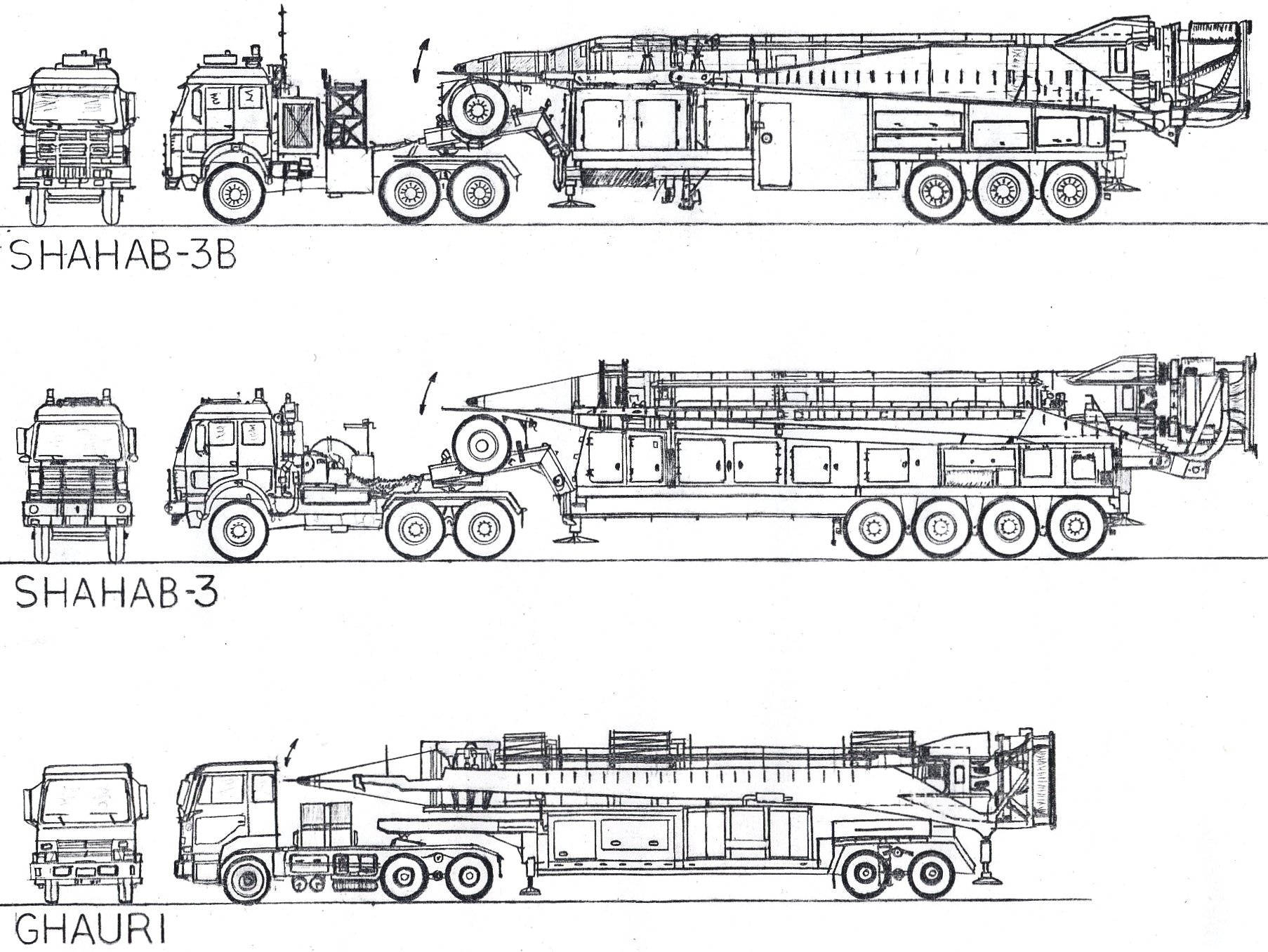 http://www.globalsecurity.org/wmd/world/iran/images/shahab-3-launchers.jpg