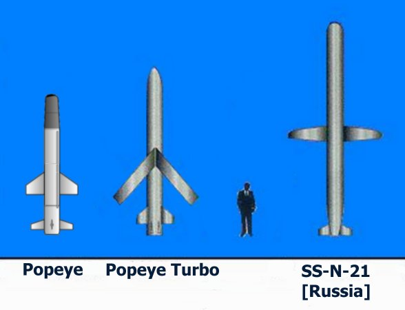 Popeye Turbo Israel Special Weapons